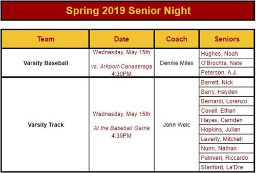 Spring Sports Senior Night Info